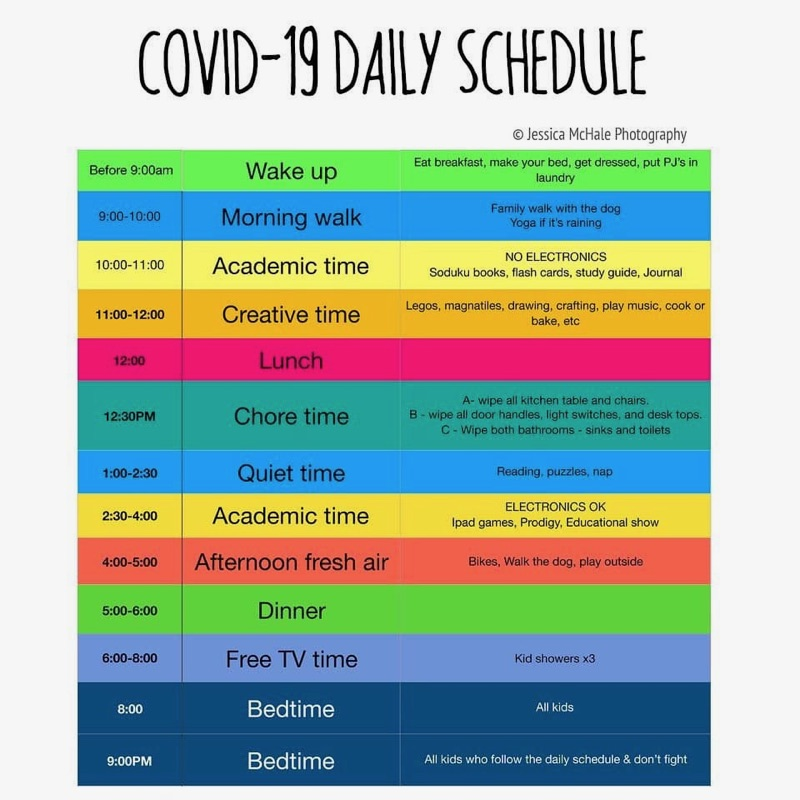 What to Tell Your Children About COVID 19